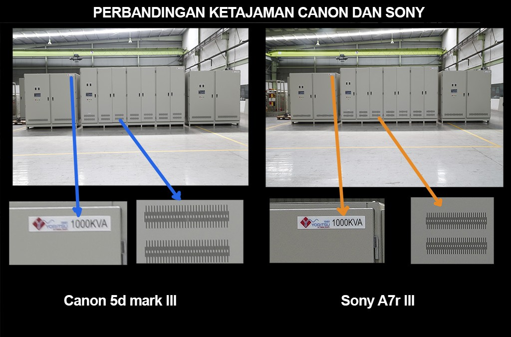 Perbandingan ketajaman Canon 5d dan Sony A7R3