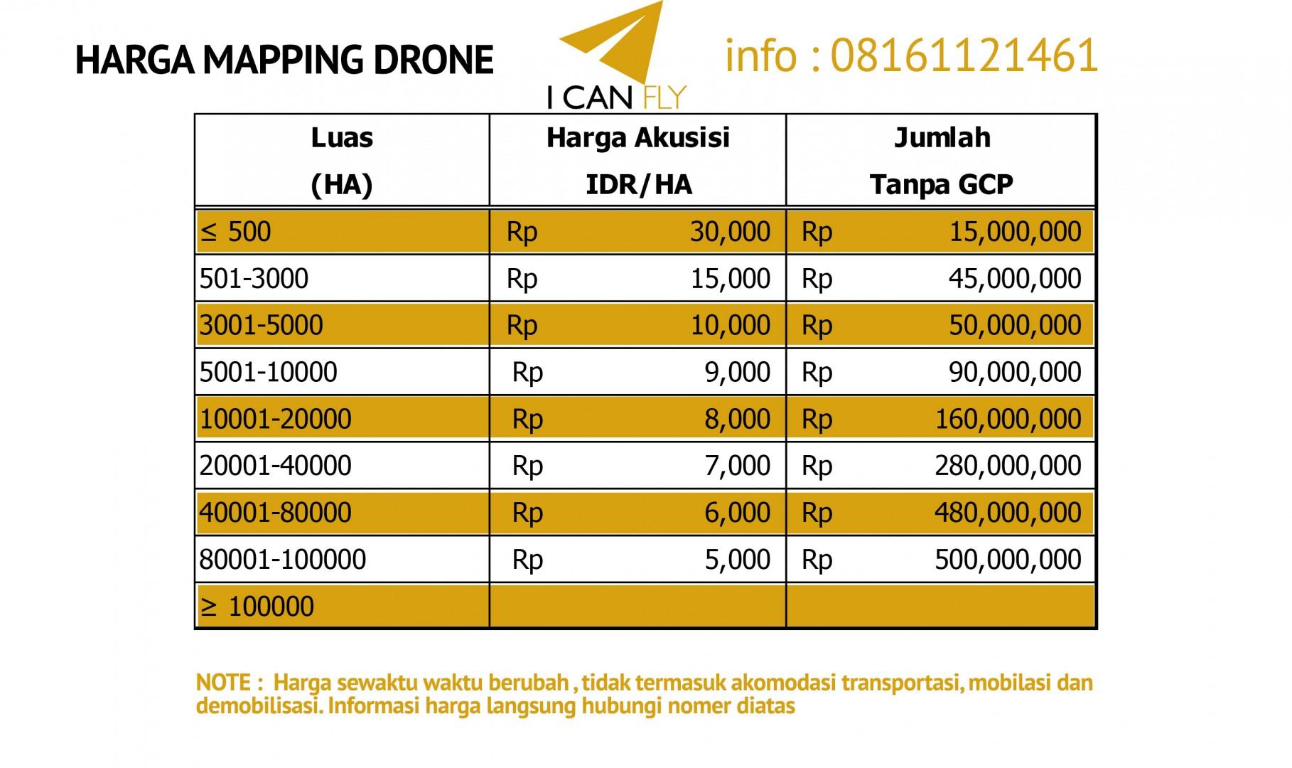 Harga pemetaan drone